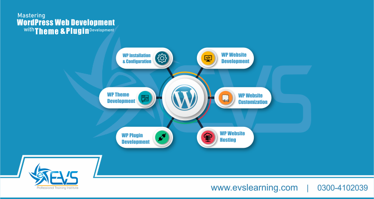 WordPress Web Development Course in Lahore, Rawalpindi & Online